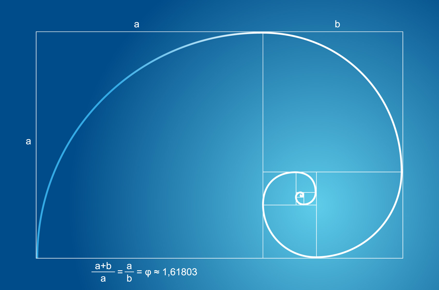 the golden ratio in the solar system